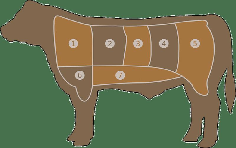 Steak de bœuf - Du boeuf - sauté de veau